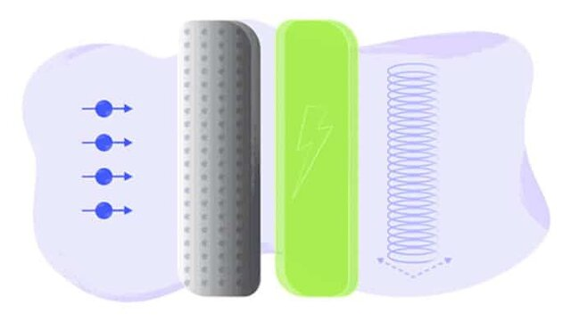 استفاده از نوترونها برای تشخیص میدانهای الکتریکی