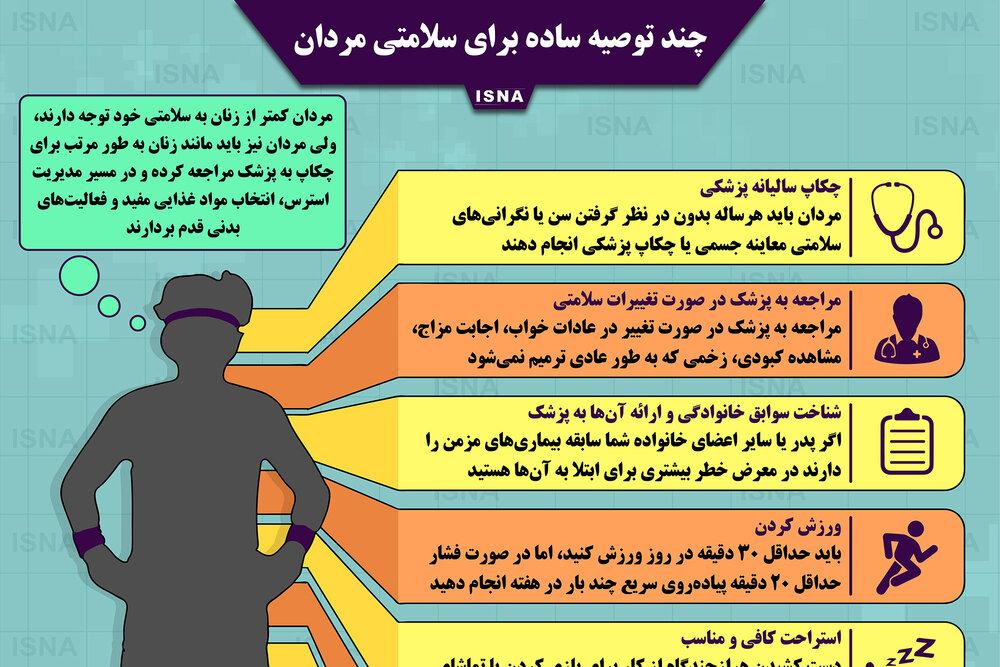 اینفوگرافیک / چند توصیه ساده برای سلامتی مردان