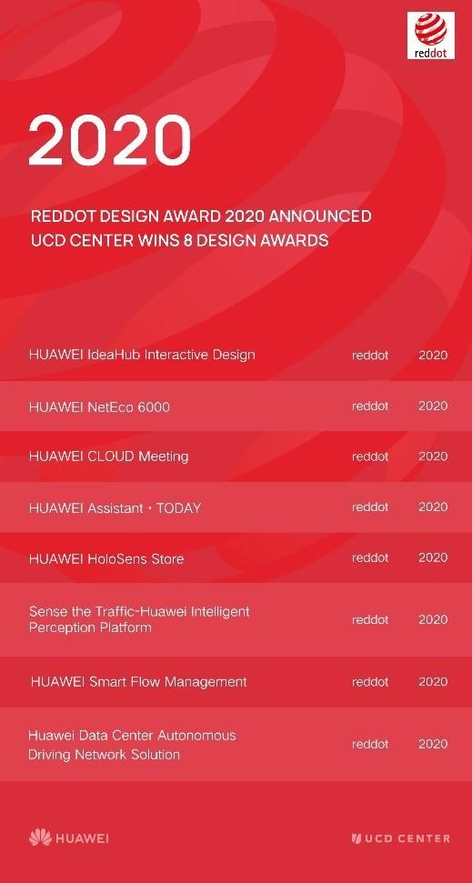 هوآوی، برنده جایزه Red Dot Awards را برای دستیار نرمافزاری