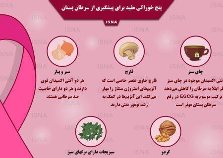 اینفوگرافیک / پنج خوراکی مفید برای پیشگیری از سرطان پستان