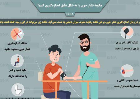 اینفوگرافیک / چگونه فشار خون را به شکل دقیق اندازهگیری کنیم؟