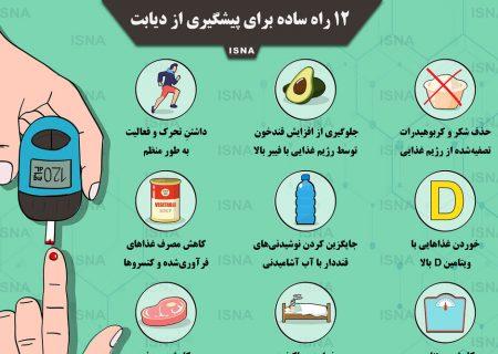 اینفوگرافیک / ۱۲ راه ساده برای پیشگیری از دیابت