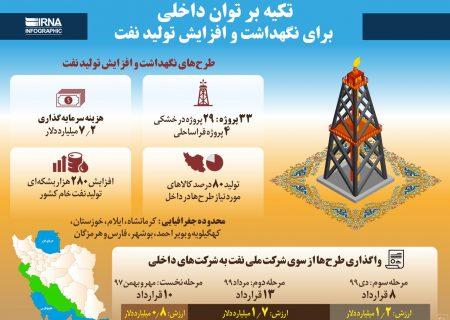تکیه بر توان داخلی برای نگهداشت و افزایش تولید نفت